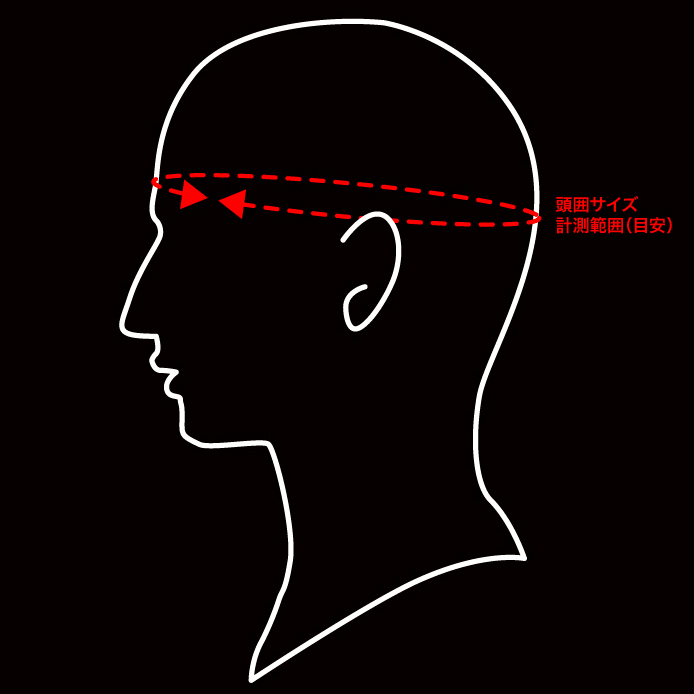横顔頭囲測り方